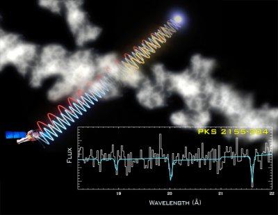 Pochłanianie promieniowania X przez gorący gaz