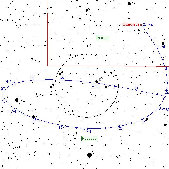 Położenie planetoidy Eunomia (15) w drugiej połowie 2002 roku
