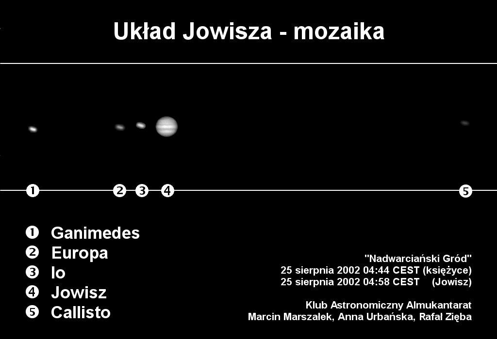 Układ Jowisza, 25 sierpnia 2002