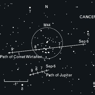 Droga komety Wirtanen w okresie 6-9 września 2002 roku