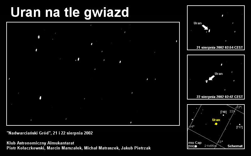 Ruch Urana na tle gwiazd
