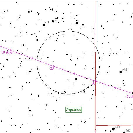 Ceres wśród gwiazd w drugiej połowie 2002 roku