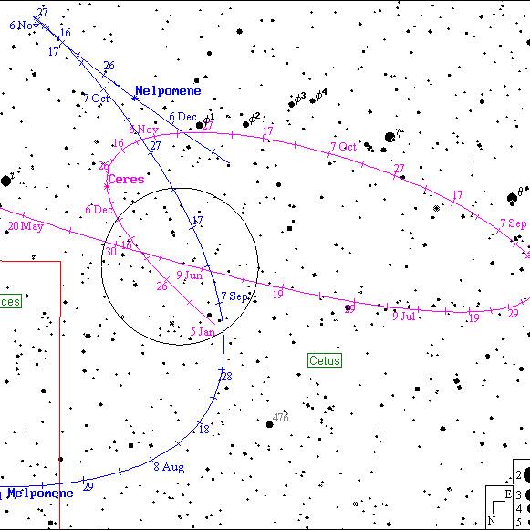 Ceres i Melpomene wśród gwiazd w drugiej połowie 2002 roku