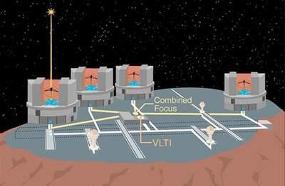 Układ urządzeń Very Large Telescope