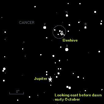 Jowisz i M44
