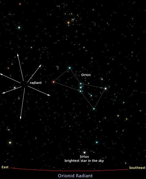 Położenie radiantu roju Orionidy