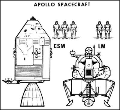 Apollo - lądownik iczęść orbitalna