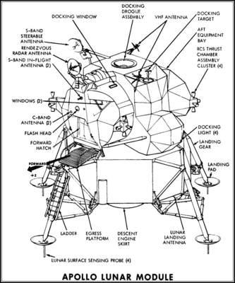 Lądownik misji Apollo