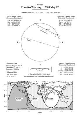 Przejście Merkurego przedtarczą Słońca, 7 maja 2003 roku