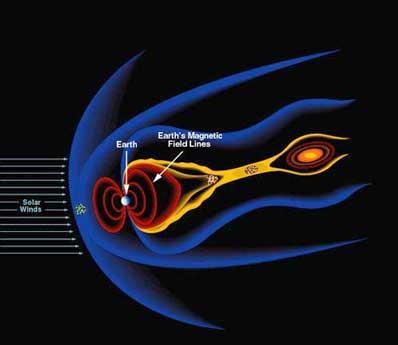 Ziemska magnetosfera