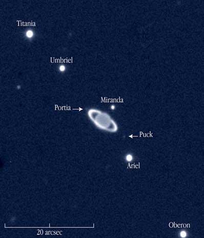 Pierścienie i księżyce... Urana