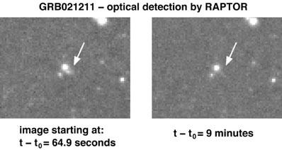 GRB 021211 - obserwacja poświaty przez teleskop RAPTOR