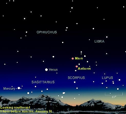 Mars i Antares 31 stycznia 2003 roku