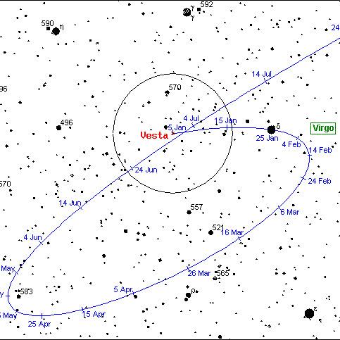 Planetoida Westa w 2003 roku