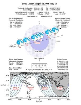 Całkowite zaćmienie Księżyca - 16 maja 2003
