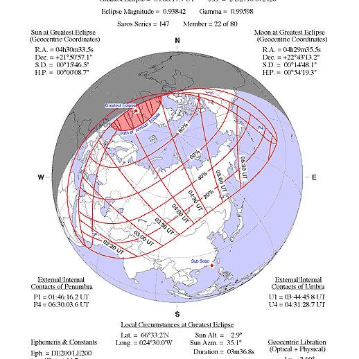 Zaćmienie Słońca - 31 maja 2003 roku