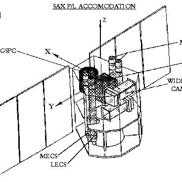 Satelita rentgenowski BeppoSax