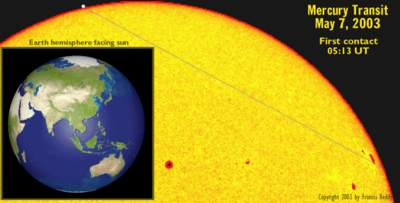 Przejście Merkurego przedtarczą Słońca - animacja