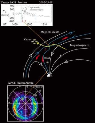 Obserwacje zorzy z18 marca 2002