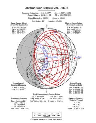 Zaćmienie Słońca - 10 czerwca 2021
