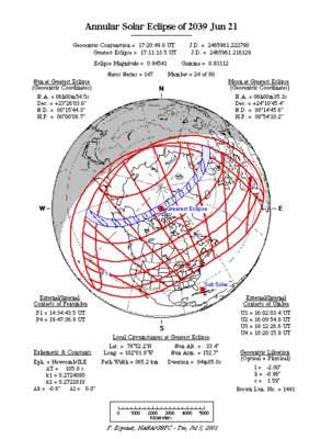 Zaćmienie Słońca - 21 czerwca 2039