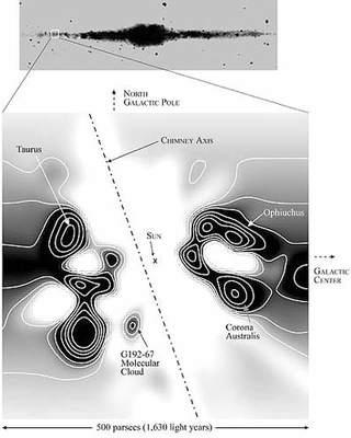 Lokalna Pustka - widok zpłaszczyzny galaktyki