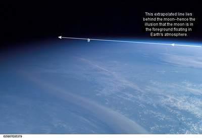Złudzenie - Księżyc przedatmosferą (III)