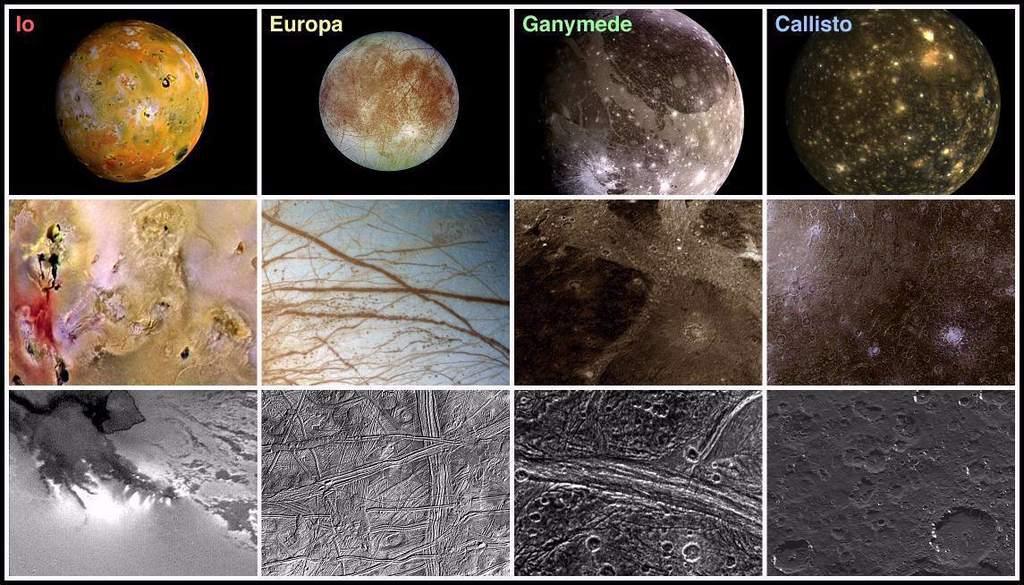Galileuszowe księżyce Jowisza