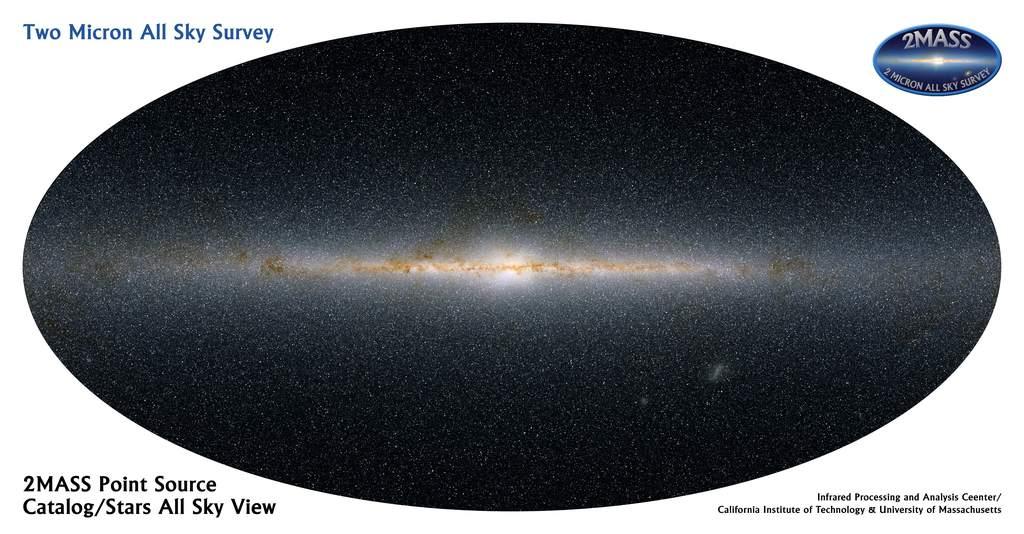 Panoramiczne zdjęcie Drogi Mlecznej