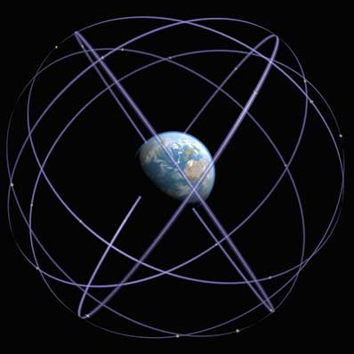 System Galileo