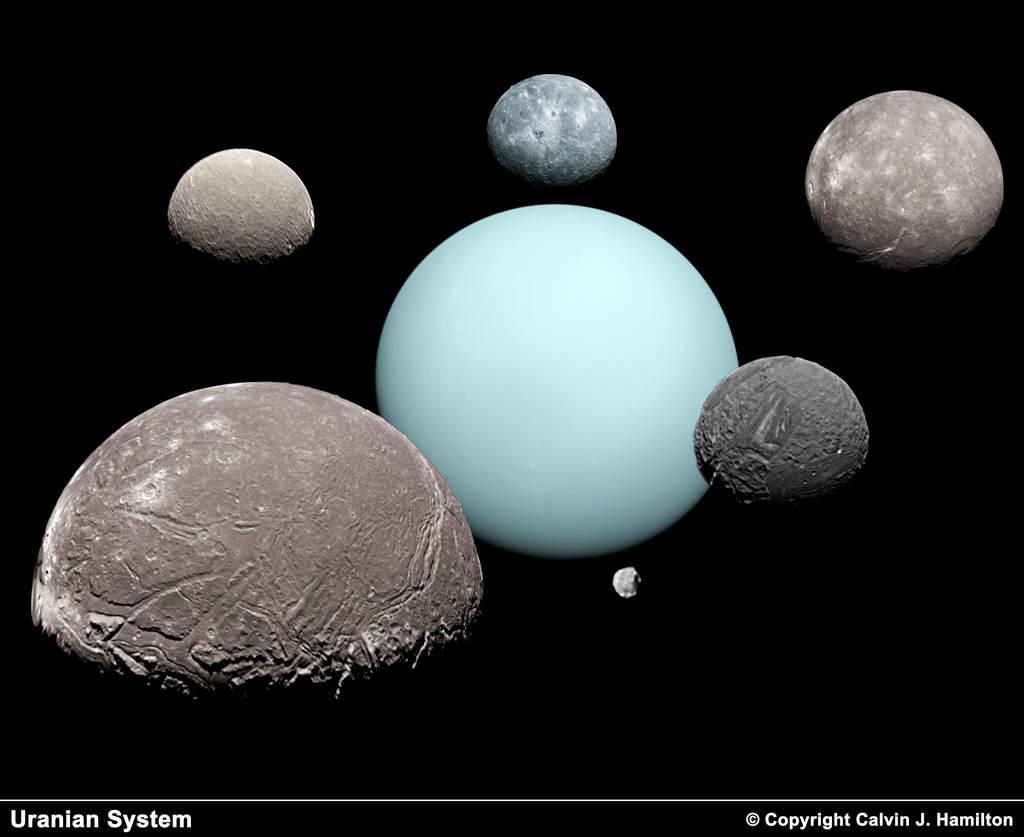 Rodzina Urana