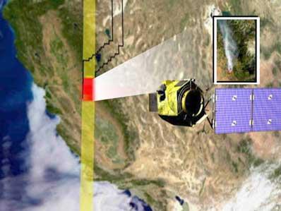 Satelita obserwujący pożary lasów