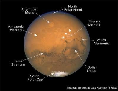 Mars zHST poraz drugi, zopisami