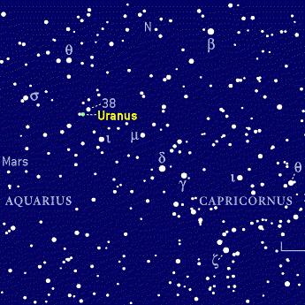 Mars, Uran, Neptun - początek września 2003 roku