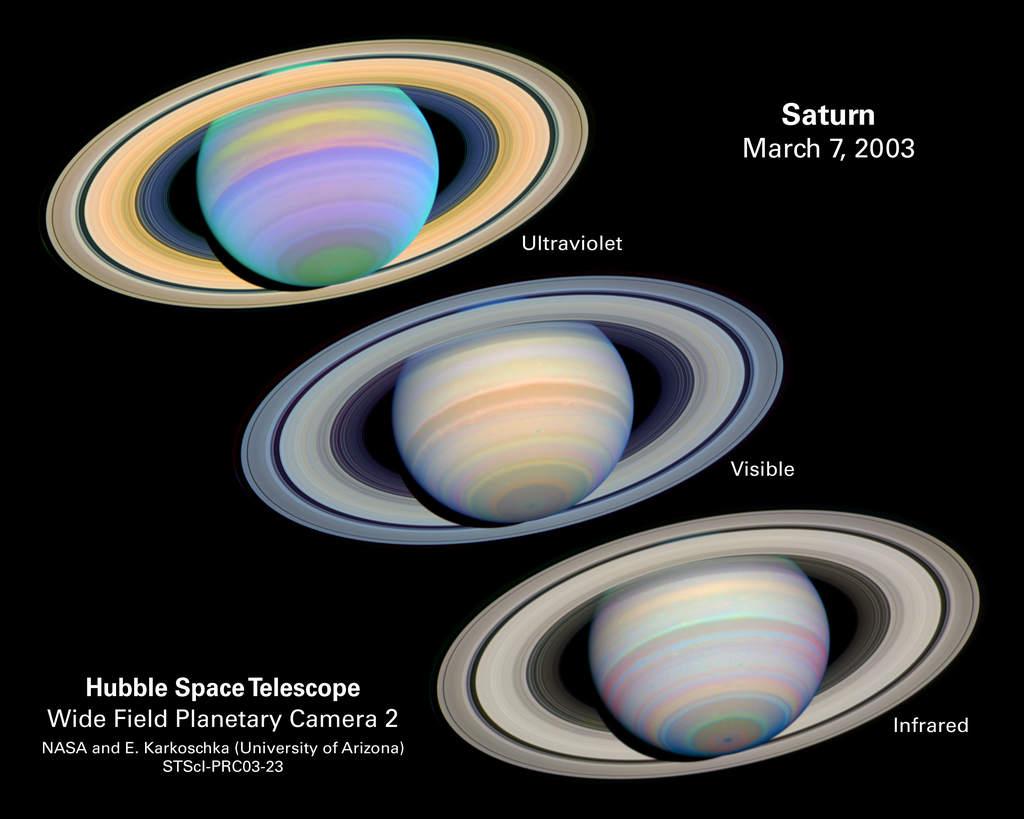 Saturn maksymalnie wychylony