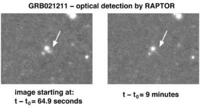 GRB021211 wteleskopie RAPTOR