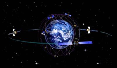 System Galileo (II)