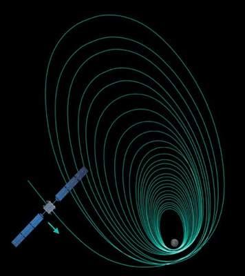 Orbita SMART-1 (II)