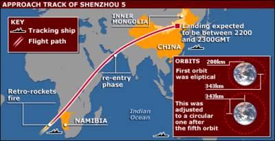 Lądowanie Shenzhou 5
