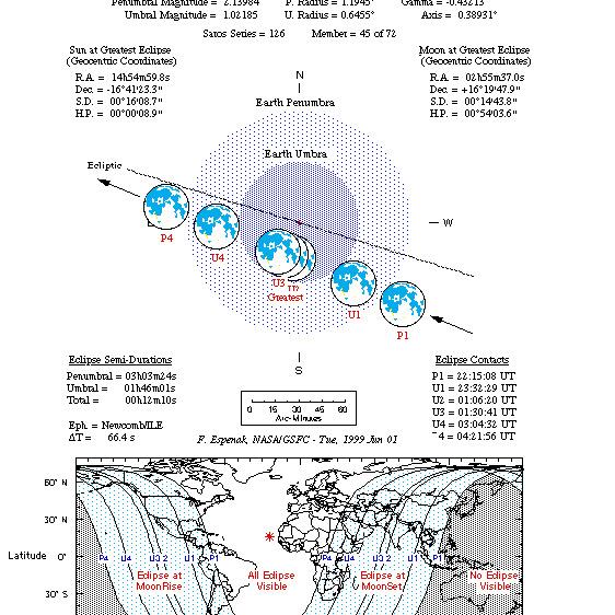 Całkowite zaćmienie Księżyca, 8-9 listopada 2003 roku