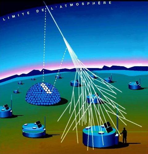 Auger - detekcja utrafioletu i cząstek