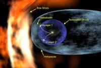 Sondy Voyager na krańcu Układu Słonecznego