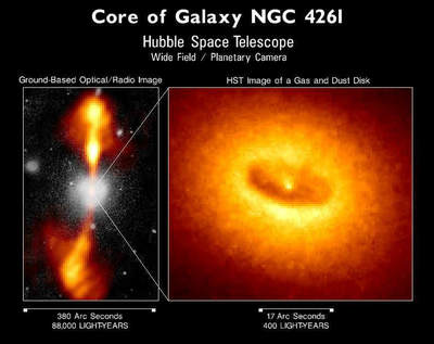 Aktywne jądro galaktyki NGC 4261