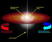 Czarna dziura i efekt Dopplera