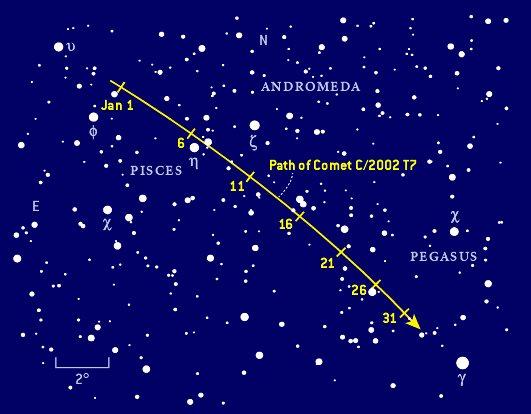 Droga komety C/2002 T7