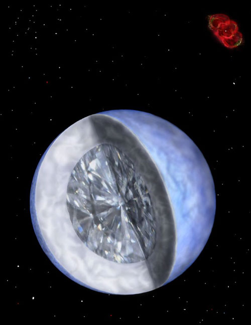 Diamentowy biały karzeł - wizja artystyczna