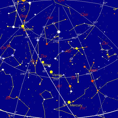 Planety ponad zachodnim horyzontem, wieczór 29 marca 2004