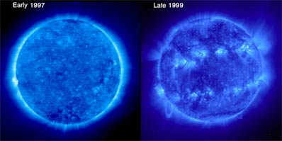 Porównanie aktywności słonecznej