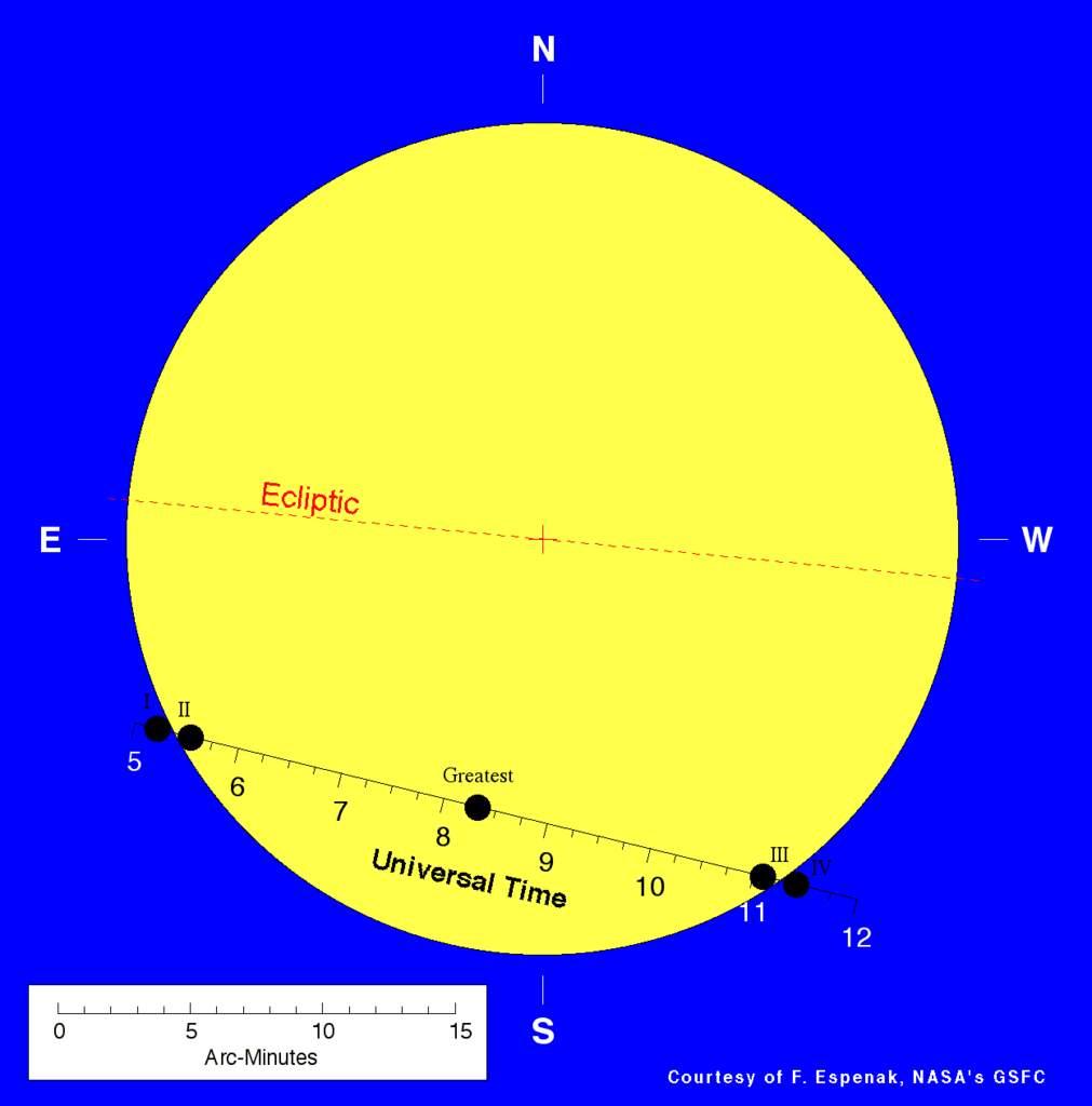 Przejście Wenus przedtarczą Słońca