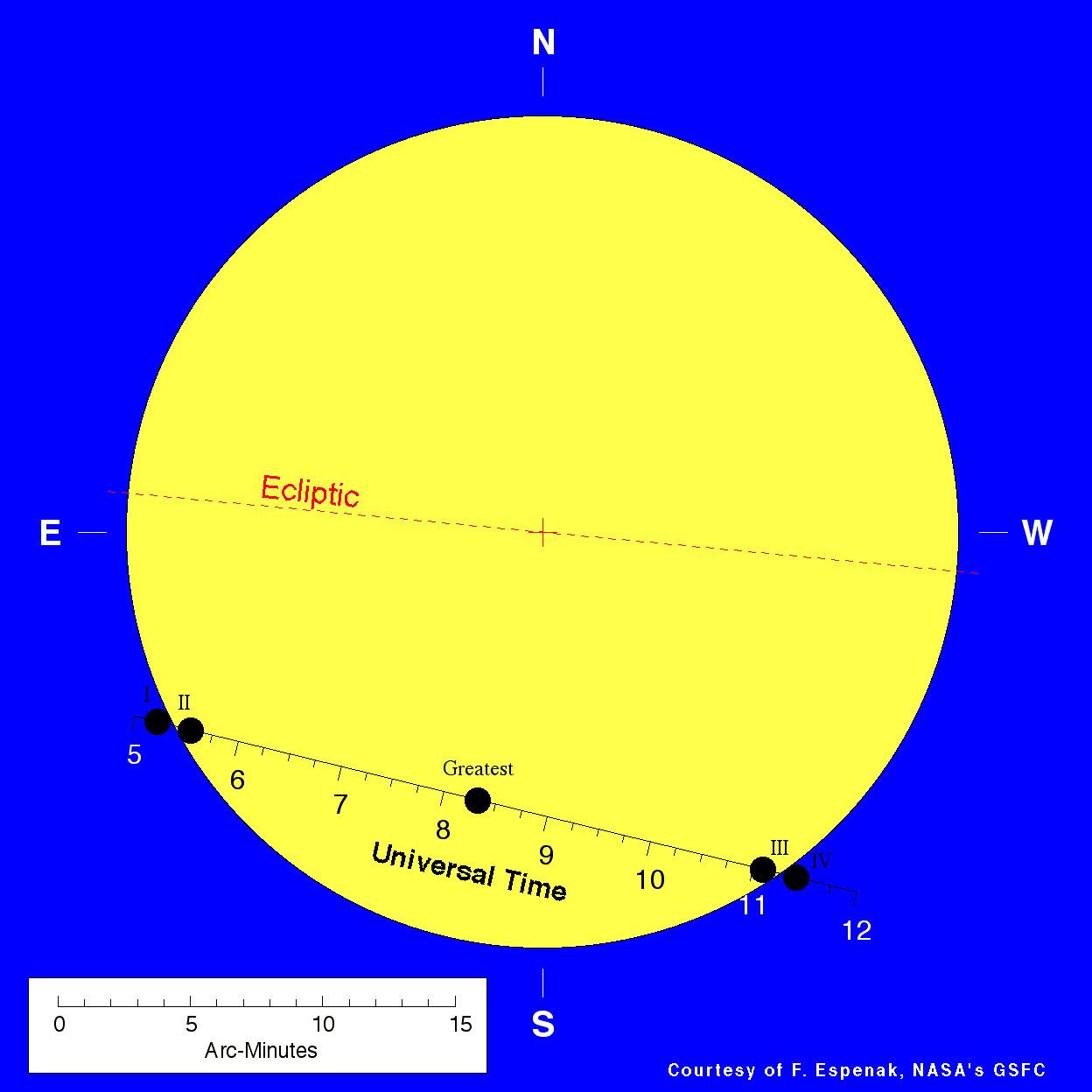 Przejście Wenus przed tarczą Słońca
